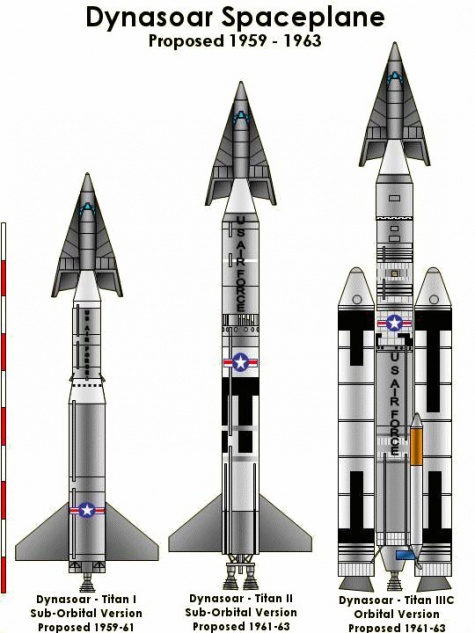 Titan rocket family