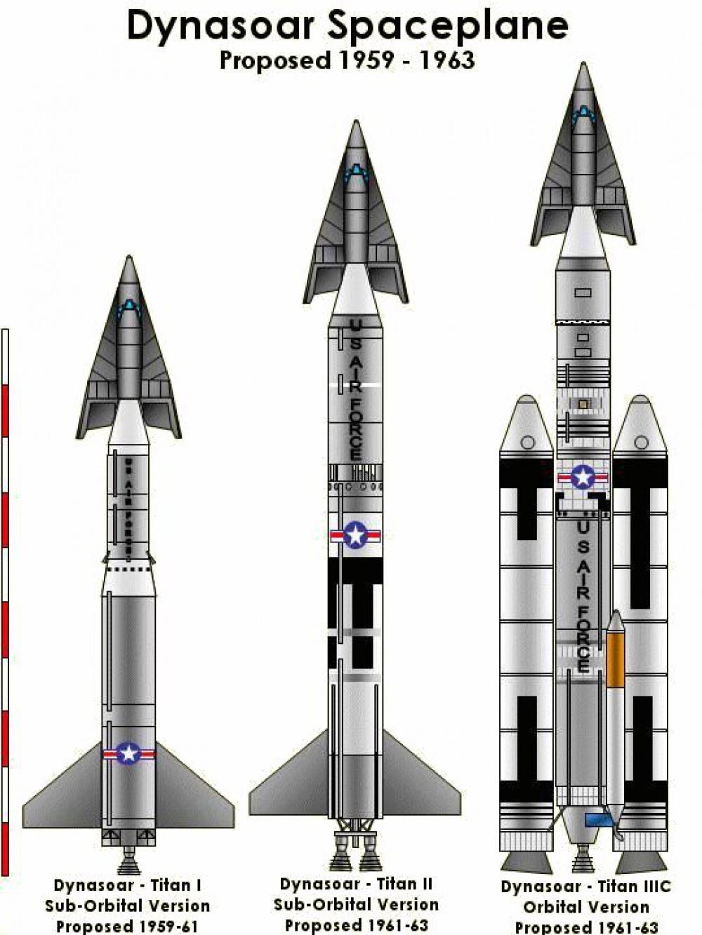 Titan rocket family