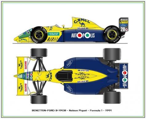 Benetton 190B