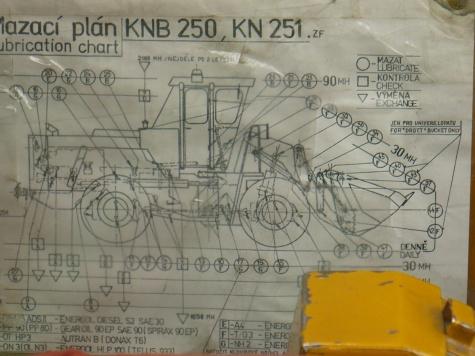 KNB 250 - podklady