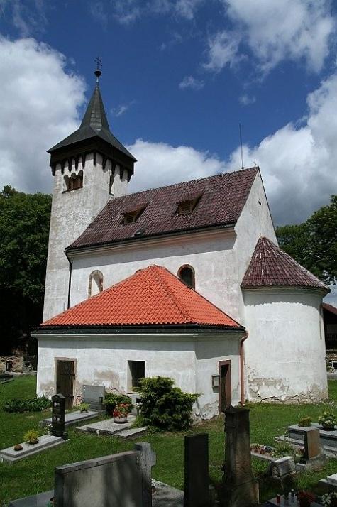 kostel Sv.Havla - Škvrňov