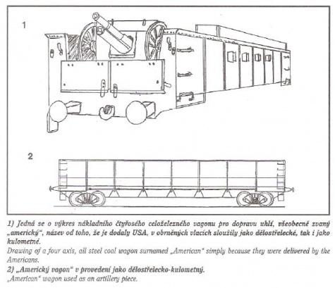 Obrněné - pancéřové vlaky československých legionářů