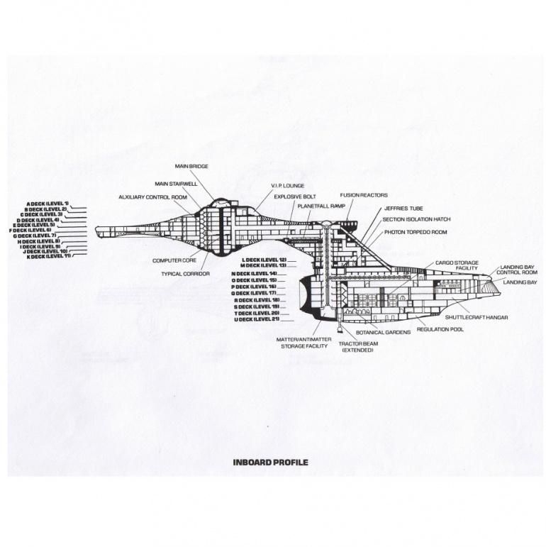 Star trek- Constitution class refit 1701-ENTERPRISE